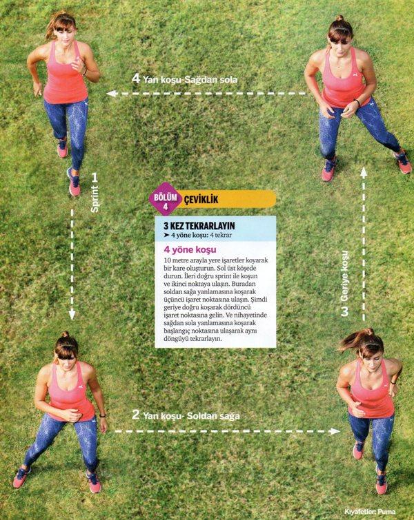 Oyun İle Egzersizi Birleştiren Fitness Antrenmanı