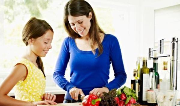 Anneler Günü İçin Yemek Tarifleri